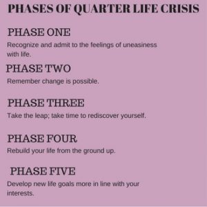 each phase of the quarter life crisis is unique in its own way dont be afraid to ask for help graphic by kearstin cantrell