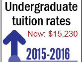 Lindenwood's tuition climbs 2.9 percent
