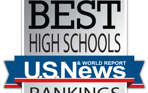 LU ranks 108th among Midwest colleges