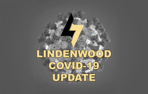 Lindenwood cancels graduation because of coronavirus
